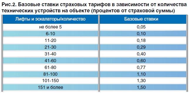 Фото с сайта: prominf.ru