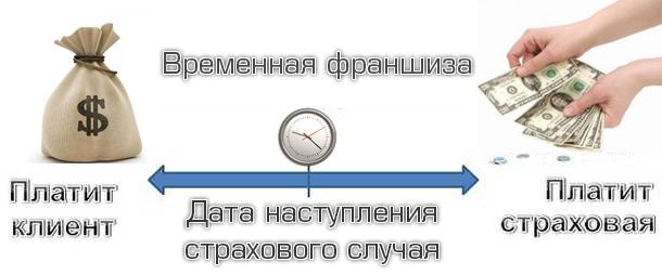 Фото с сайта: 111999.ru