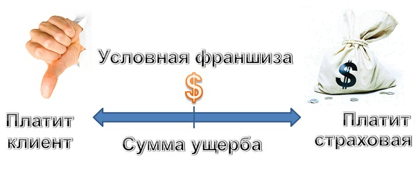 Фото с сайта: kaskosamara.ru