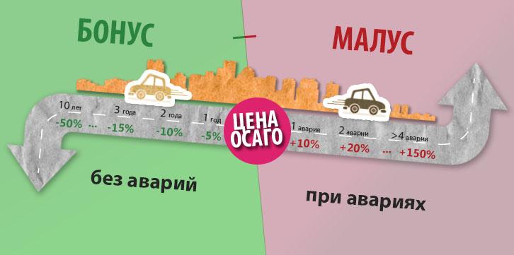 Фото с сайта: rapidasig.md