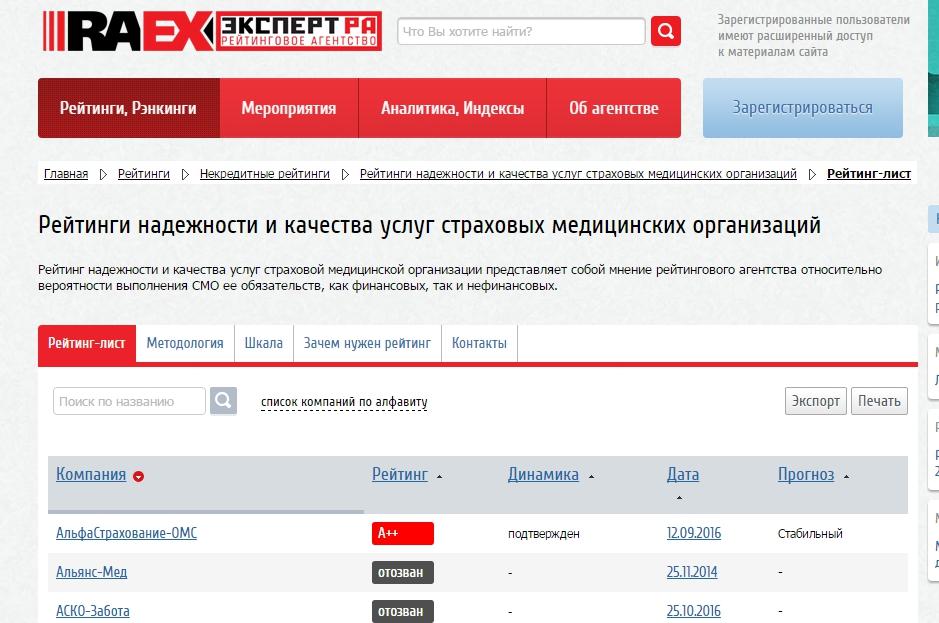 Фото с сайта: raexpert.ru